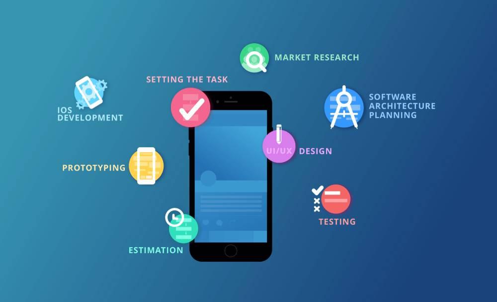 Mobile-Application-dubai