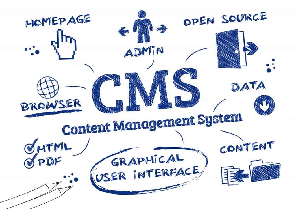 How to Choose a Right CMS for an Ecommerce Site