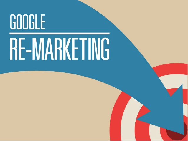 How do Remarketing Ads work?